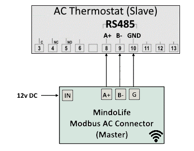 Connecting Wireless Modbus